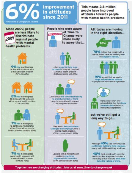 attitude infographic