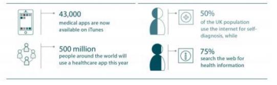 digital health2